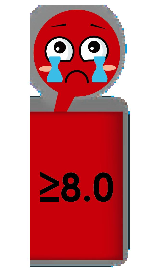 Niveles de cetona en sangre superiores a 8 mmol/L (o que en la pantalla del analizador eBketone aparezca HI, lo que supone un nivel muy alto de cetonas